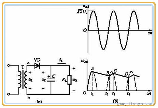 二极管桥式整流电路_二极管半波整流电路_二极管全波整流电路_晶体