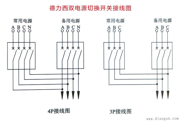 德力西双电源切换开关接线图和接线端子标识说明 - _