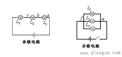 串联和并联_串联和并联电路图图片