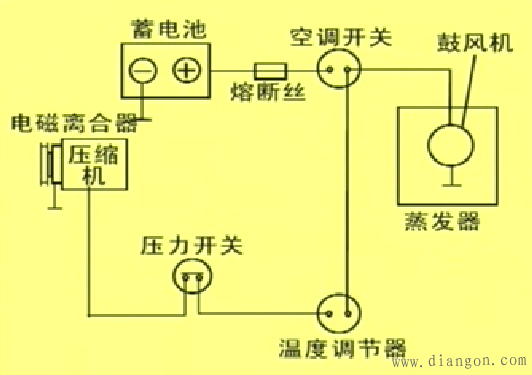 控制电路包括点火开关,a/c开关,电磁离合器,鼓风机开关及调速电阻器