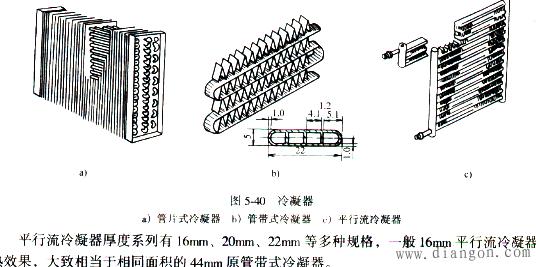 柴油车尾气净化器原理_尾气冷凝器工作原理_柴油机尾气净化原理