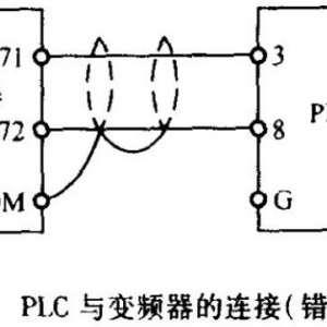 赤峰市西门子变频器中国总代理商