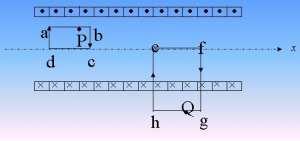 安培环路定理的应用