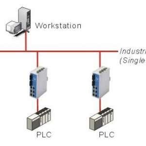 主流工业以太网协议