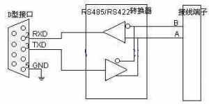 RS422转rs485接口转换器原理图及应用