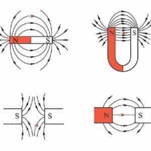 磁感应强度的概念_磁感应强度的磁感线_磁感应强度公式