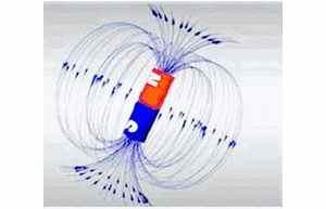 磁场的定义_磁场的磁感线_磁场中闭合线圈的磁通量