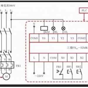 三相交流感应电动机连续控制电路中的plc梯形图和语句表
