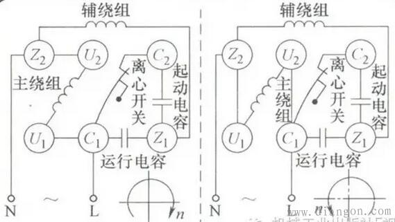 电容电动机改正反转控制线路图解