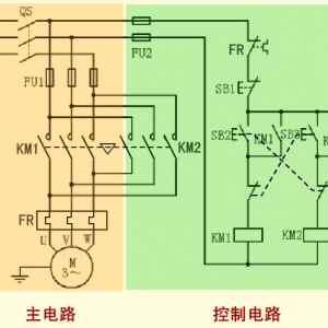 2,电路组成  本电路由电源隔离开关qs;交流接触器km1,km2;热继电器