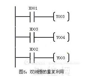 三菱plc梯形图实例详解