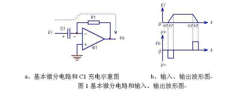 电路特性分析:1)无输入信号,电路处于静态时,为电压跟随器形式(输出为0V地电位);2)动态时,在输入信号作用下,因C1的充、放电作用,N1的工作状态在电压比较器和电压跟随器之间快速变身:a、输入信号的t0~t1时刻。C1对输入跃升高电压平信号,产生了信号耦合作用,形成输入高电平跳变。C1并在此期间充电,建立左+右一的充电电压。此际C1 .