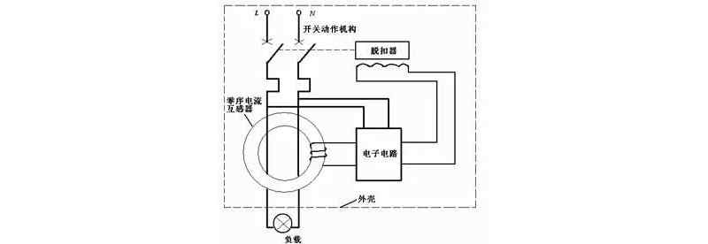 三相漏电开关跳闸是什么原因导致的?