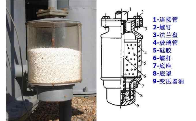 变压器吸湿器的结构及作用