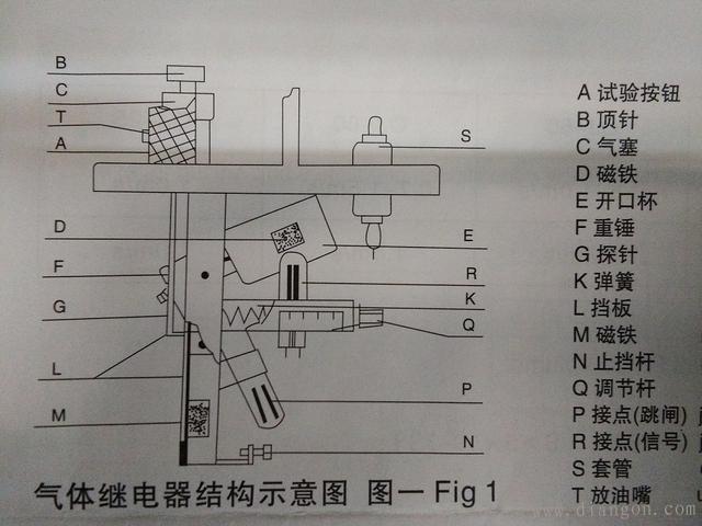 变压器瓦斯继电器的结构原理