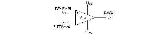 集成运放电路的组成与各部分电路的功能特点