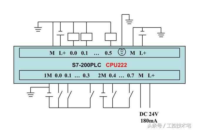 分享一下S7-200系列全套接线图,供各位同仁收藏,以备不时之需。 1.CPU222 2.cpu224 3.cpu226 4.拓展模块 2017-3-10 15:55 上升沿和下降沿就一个扫描周期内有效