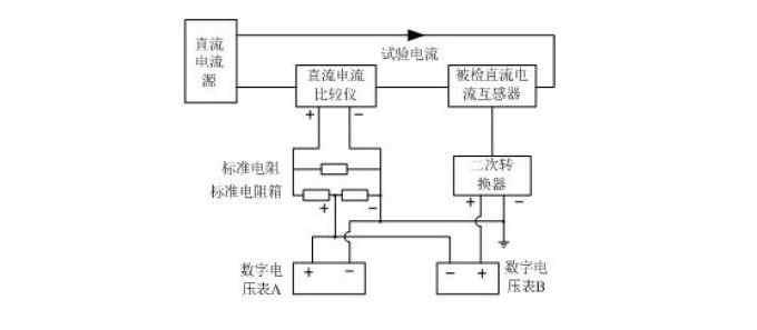 """差压变送器大多带有""""零点迁移""""装置,可对变送器的零点,即量程的起点"""