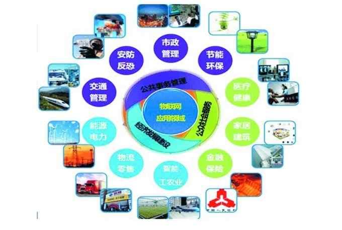 物联网究竟为何物?关键技术有哪些?