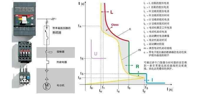 直流接触器与直流继电器的区别