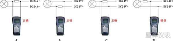 仪表工亚洲城ca88唯一官网比武选拨赛考试试题