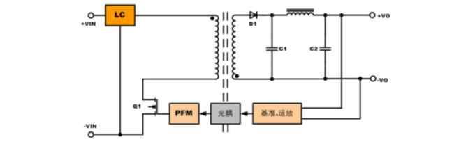 隔离电源与非隔离电源的区别和优缺点