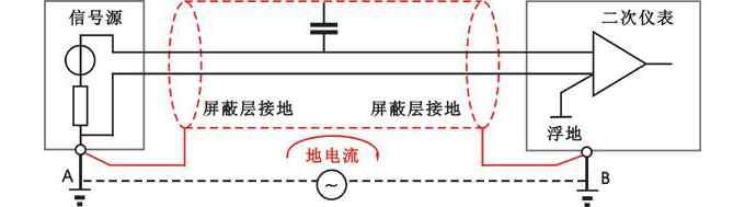 屏蔽线两端接地和一端接地方法图解