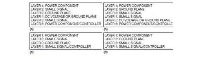 非隔离式开关电源的PCB布局全攻略