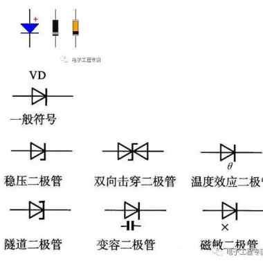 二极管符号及种类