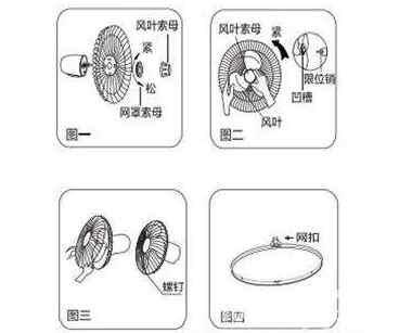 万博官网manbetx夏日必会技能-----电风扇维修技能小集