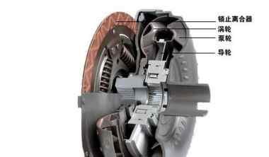 """分类: 汽车电气   2017-6-17 10:06 液力变矩器中的""""涡轮""""是通过内"""