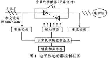 电子软起动器工作原理