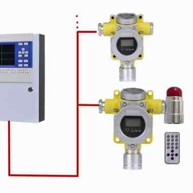 可燃气体报警器安装方法