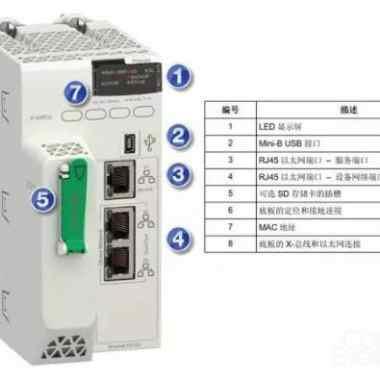 智能制造时代高端PLC的特征