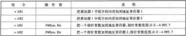 PLC的地址寄存器指令说明