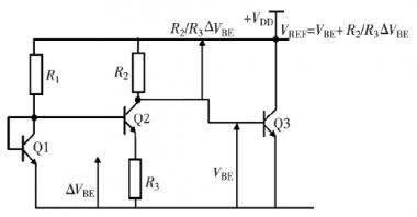 IC温度传感器技术技术现状及应用