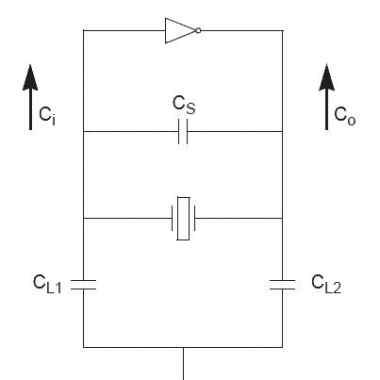 晶振与负载电容的搭配方法图解