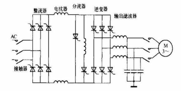 变频器进线电流小于出线电流原因分析