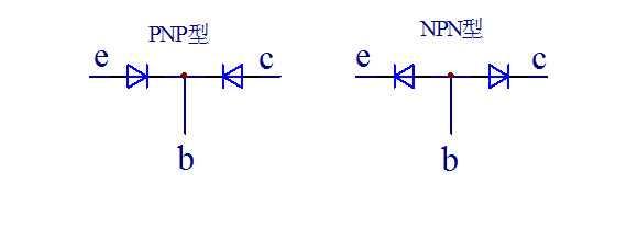 三极管饱和区、放大区和截止区的理解方法图解