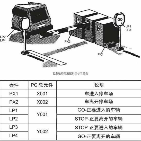 三菱plc互锁电路编程案例程序解析