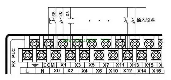 图1 PLC与主令电器类输入设备的连接2、 PLC与旋转编码器的连接旋转编码器是一种光电式旋转测量装置,它将被测的角位移直接转换成数字信号(高速脉冲信号)。因些可将旋转编码器的输出脉冲信号直接输入给PLC,利用PLC的高速计数器对其脉冲信号进行计数,以获得测量结果。不同型号的旋转编码器,其输出脉冲的相数也不同,有的旋转编码器输出A、B、Z三相脉冲,有的只有A、B相两相,最简单的只有A相。