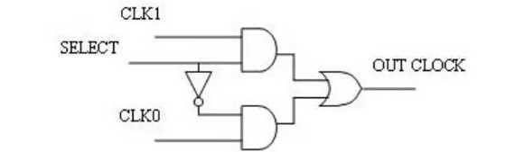 时钟切换电路使用方法图解