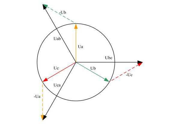 什么是线电压与相电压?线电压与相电压定义