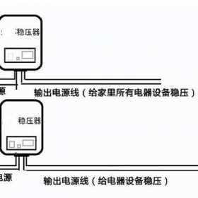 家用稳压器接线方法图解