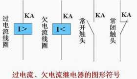 过电流、欠电流继电器的图形符号