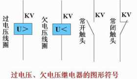 过电压、欠电压继电器工作原理和图形符号