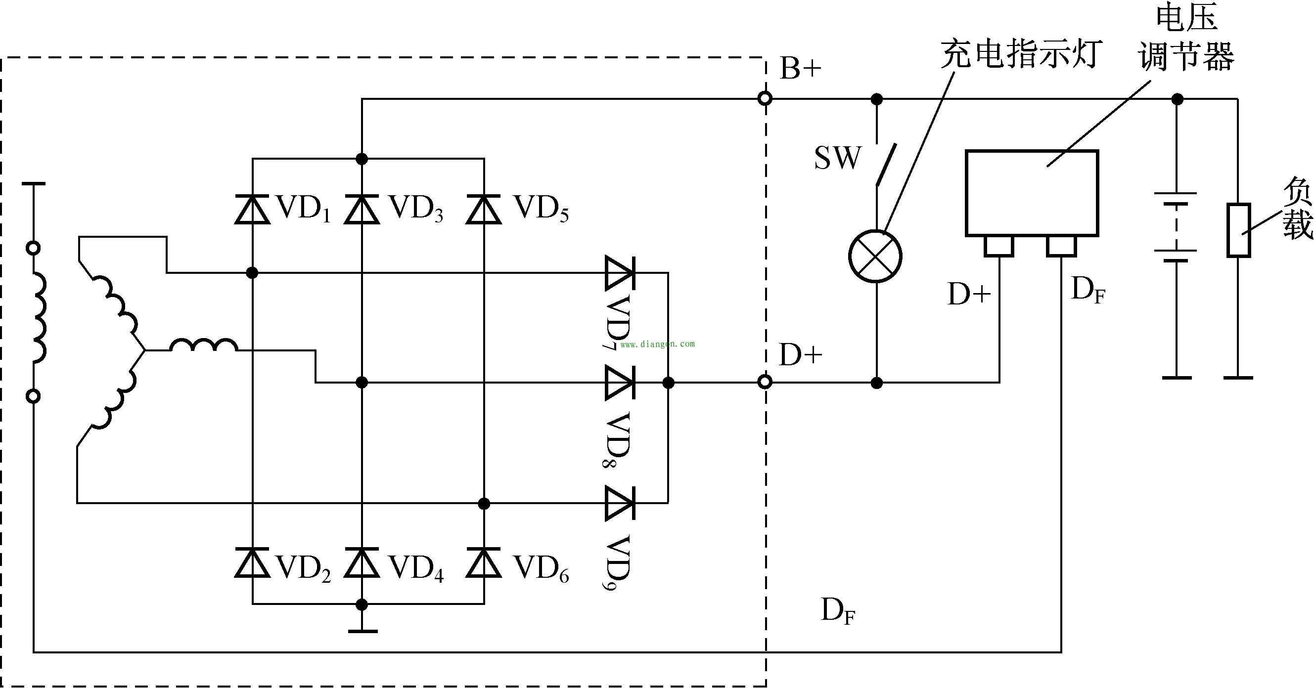 交流发电机的工作原理图解 - 汽车电气 电工论坛