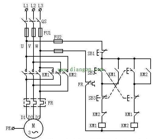 (2)主回路线号的编写。三相电源自上而下编号为L1、L2、和L3,经电源开关后出线上依次编号为U1、V1和W1,每经过一个电器元件的接线桩编号要递增,如U1、V1和W1递增后为U2、V2和W2。如果是多台电动机的编号,为了不引起混淆,可在字母的前面冠以数字来区分,如1U、1V和1W;2U、2V和2W,1L1、1L2、和1L3。