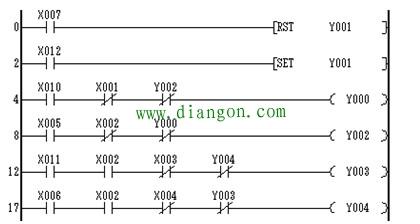 机械手plc梯形图 机械手plc控制电路图 三菱plc机械手程序 机械手plc控