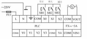 PLC输出模拟可调电压